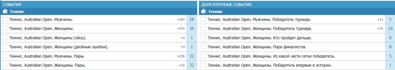 Бетсити ставки Australian Open